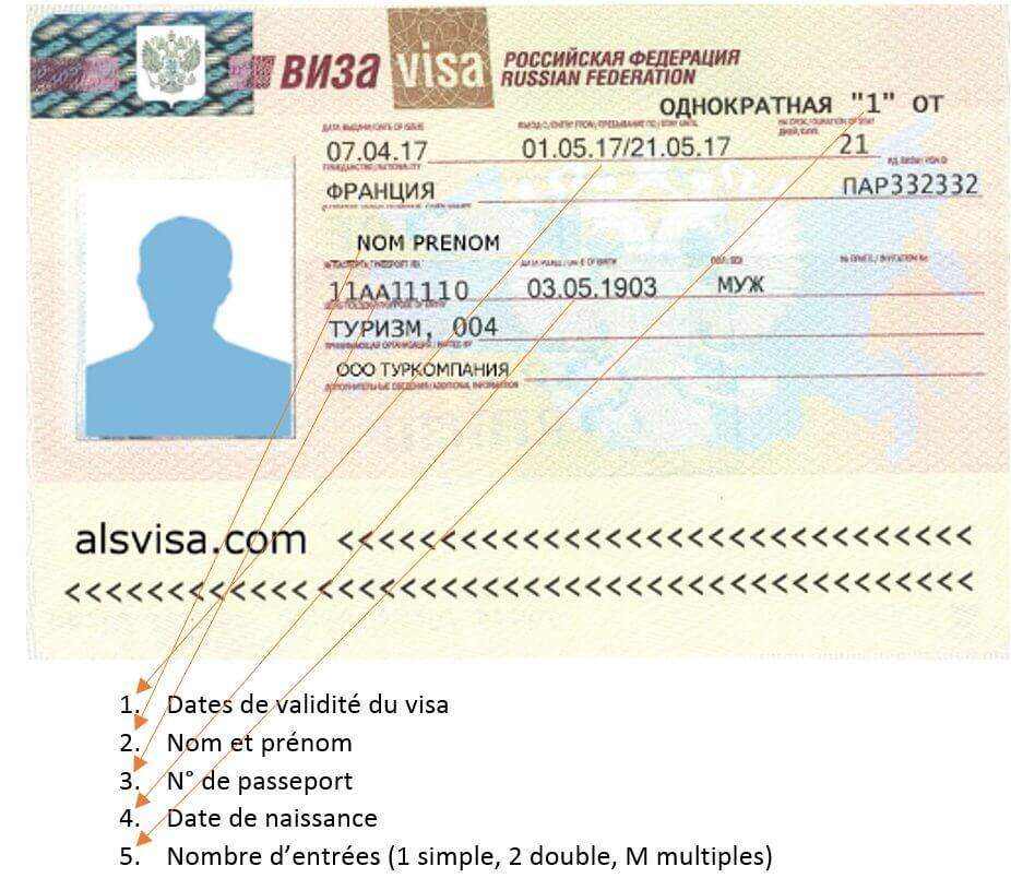 visa russie passeport suisse. Black Bedroom Furniture Sets. Home Design Ideas